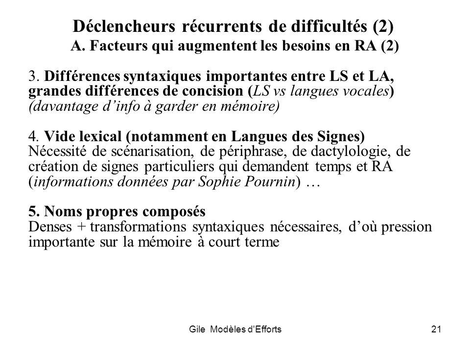 Déclencheurs récurrents de difficultés (2)