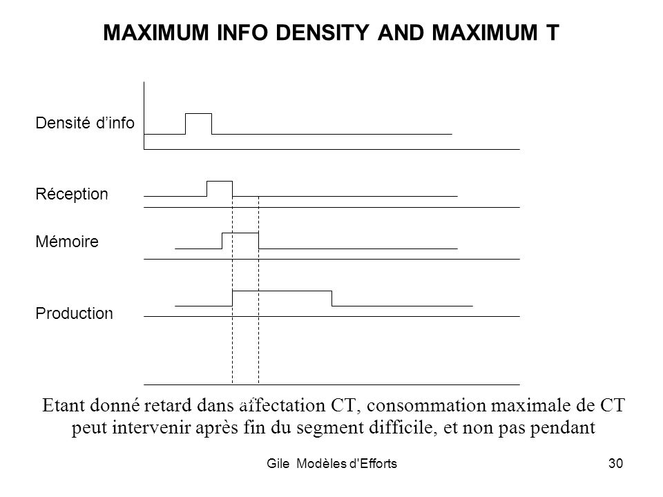 MAXIMUM INFO DENSITY AND MAXIMUM T