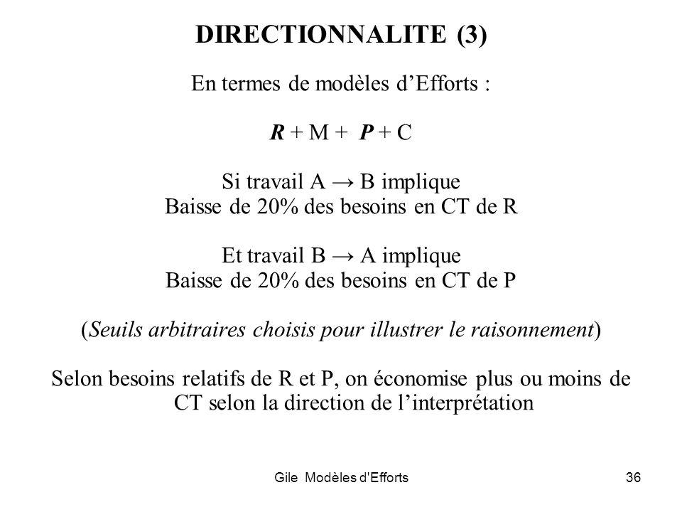 DIRECTIONNALITE (3) En termes de modèles d'Efforts : R + M + P + C