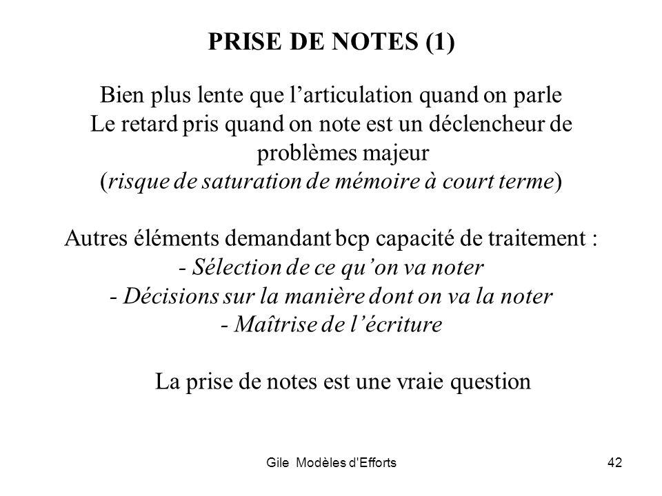 PRISE DE NOTES (1) Bien plus lente que l'articulation quand on parle