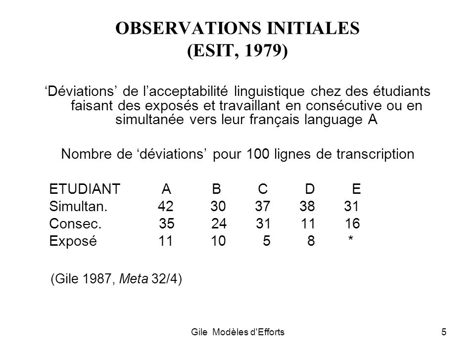 OBSERVATIONS INITIALES (ESIT, 1979)