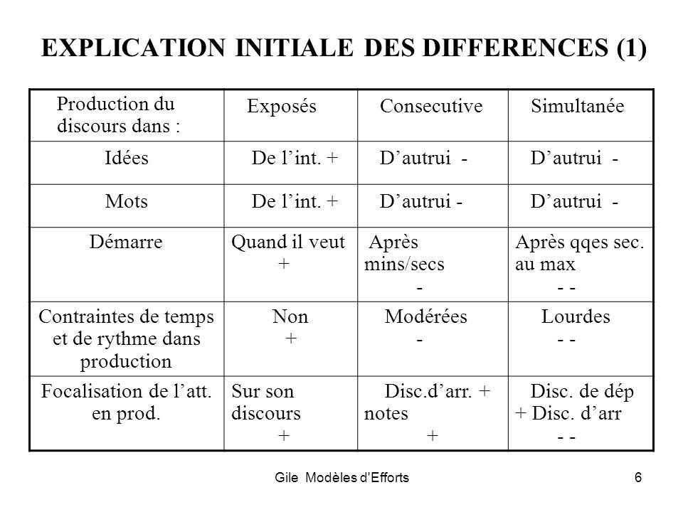 EXPLICATION INITIALE DES DIFFERENCES (1)