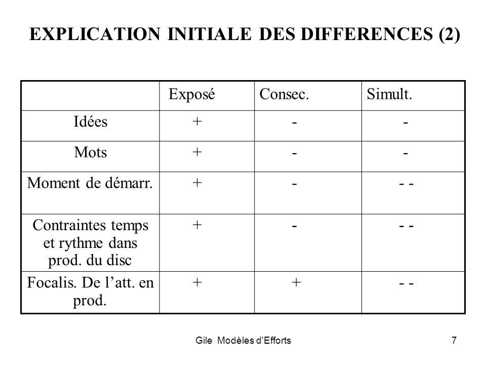 EXPLICATION INITIALE DES DIFFERENCES (2)