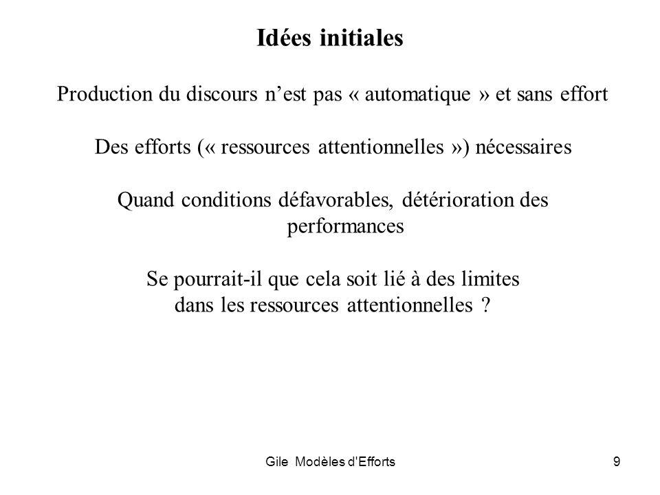 Idées initiales Production du discours n'est pas « automatique » et sans effort. Des efforts (« ressources attentionnelles ») nécessaires.