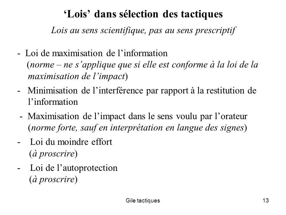 'Lois' dans sélection des tactiques