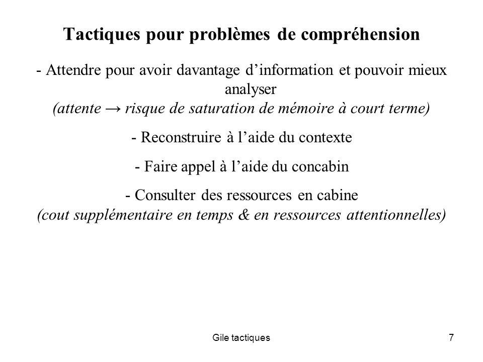 Tactiques pour problèmes de compréhension