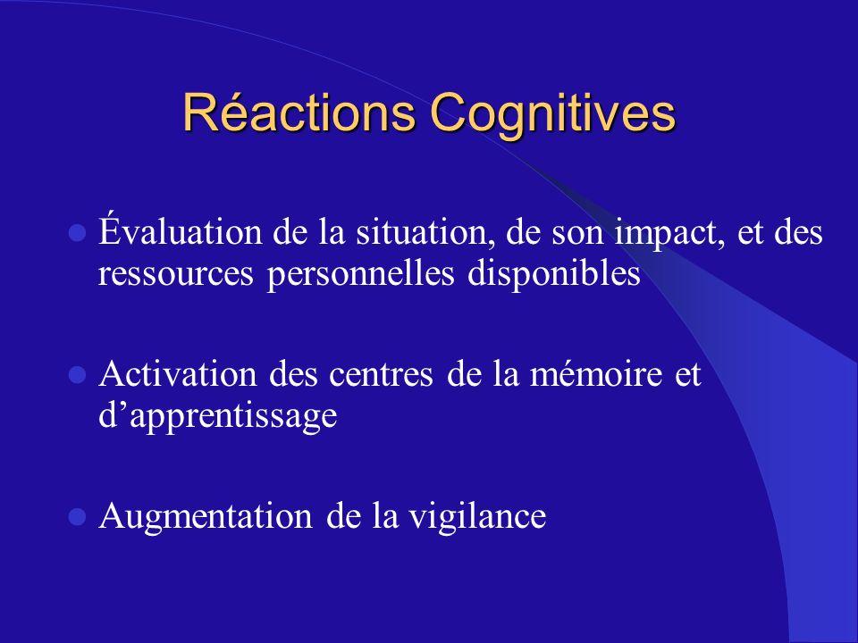 Réactions Cognitives Évaluation de la situation, de son impact, et des ressources personnelles disponibles.