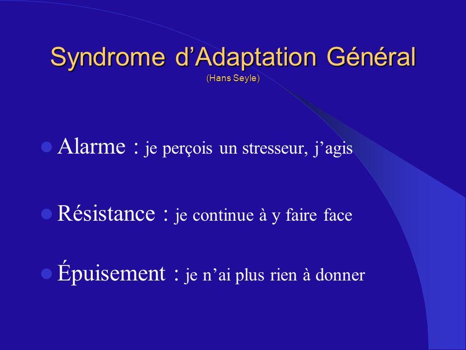 Syndrome d'Adaptation Général (Hans Seyle)