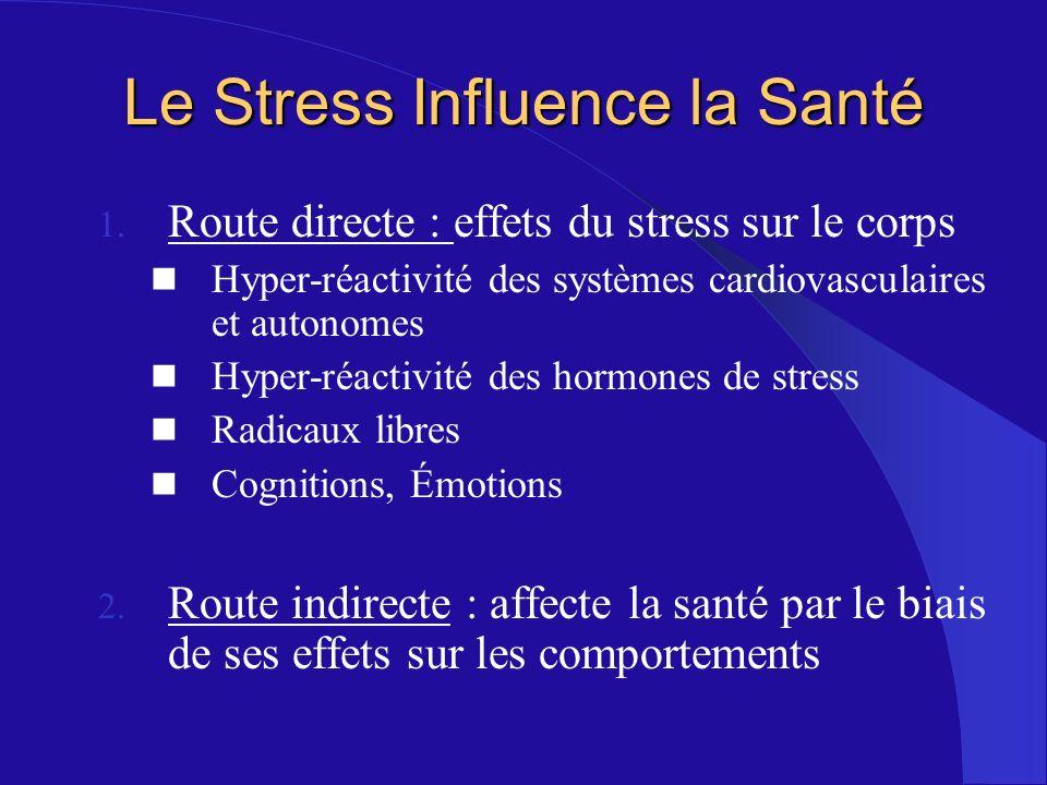 Le Stress Influence la Santé