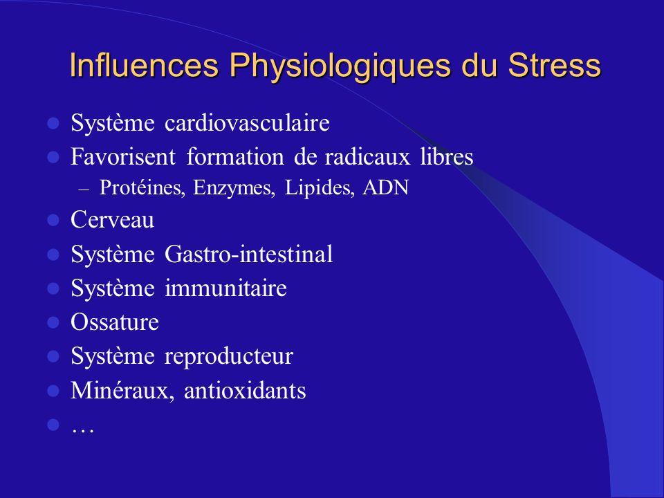 Influences Physiologiques du Stress