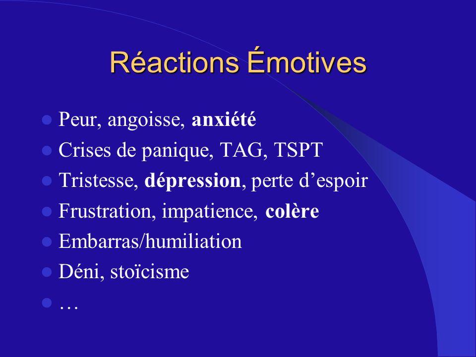 Réactions Émotives Peur, angoisse, anxiété