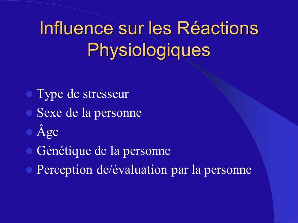Influence sur les Réactions Physiologiques
