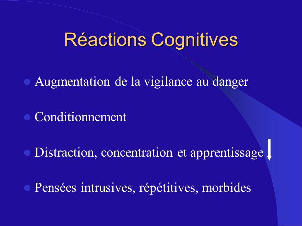 Réactions Cognitives Augmentation de la vigilance au danger
