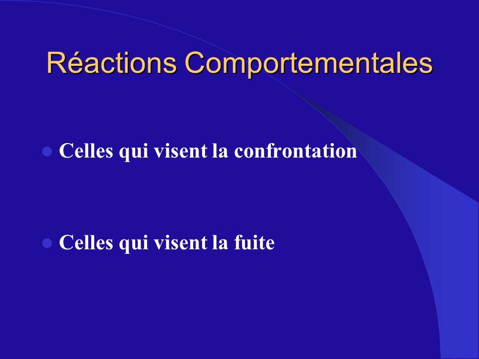 Réactions Comportementales