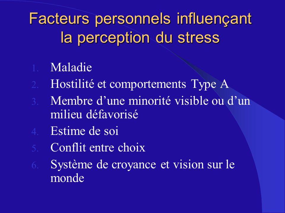 Facteurs personnels influençant la perception du stress