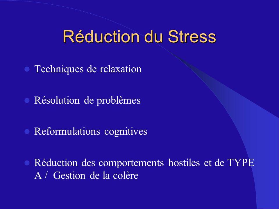 Réduction du Stress Techniques de relaxation Résolution de problèmes