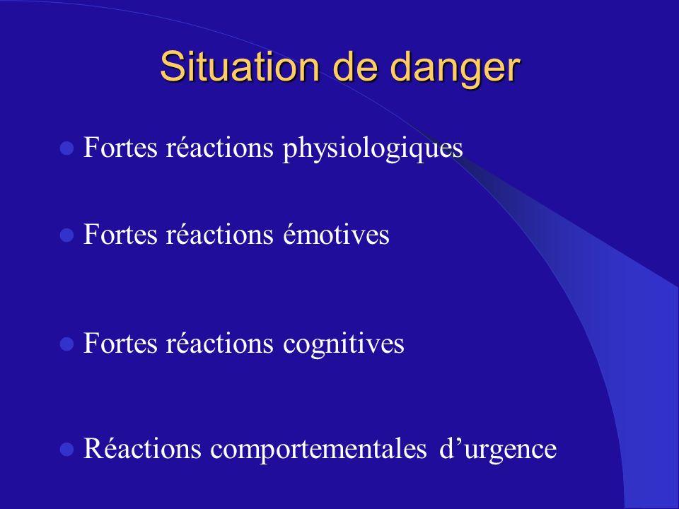 Situation de danger Fortes réactions physiologiques