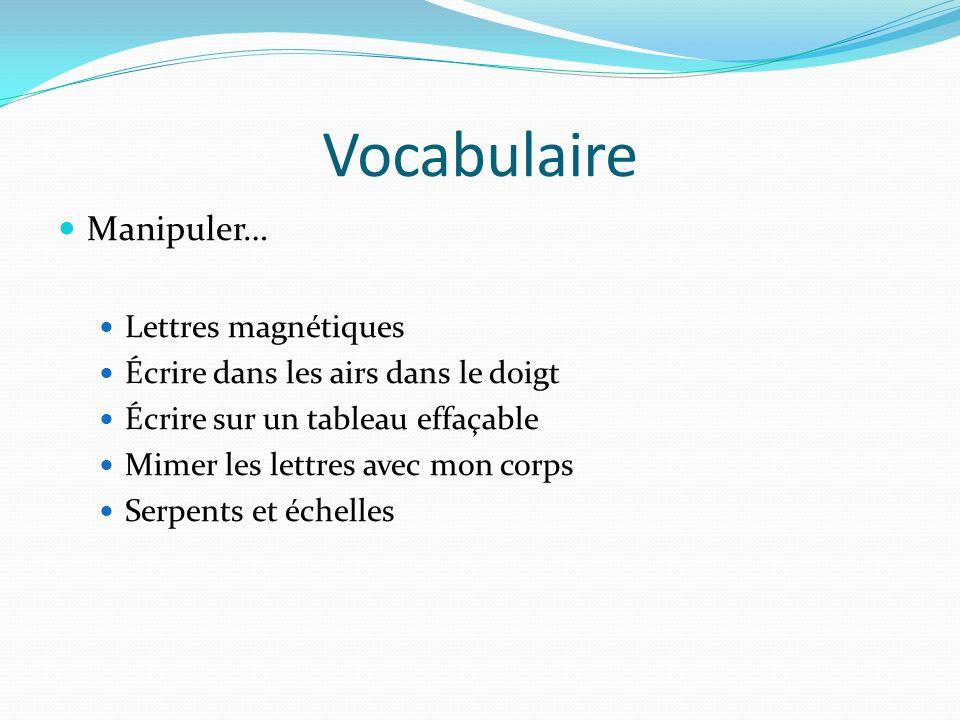Vocabulaire Manipuler… Lettres magnétiques