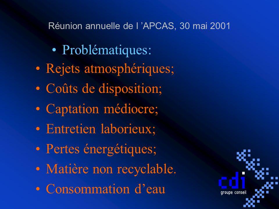Réunion annuelle de l 'APCAS, 30 mai 2001