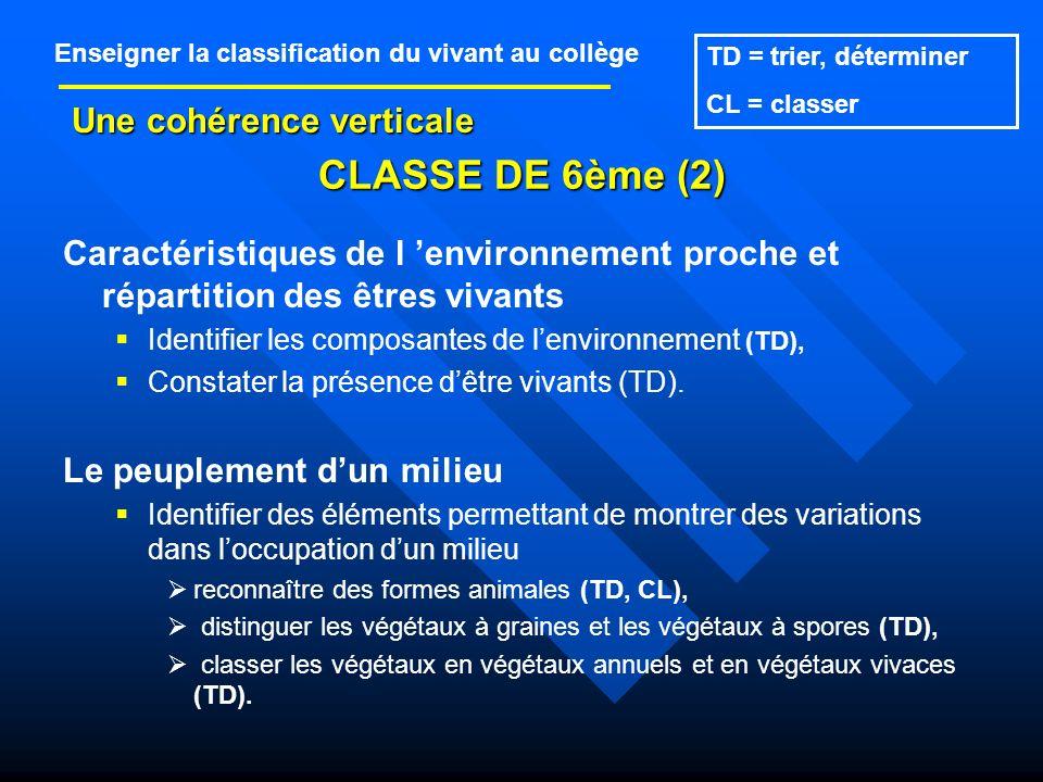 CLASSE DE 6ème (2) Une cohérence verticale