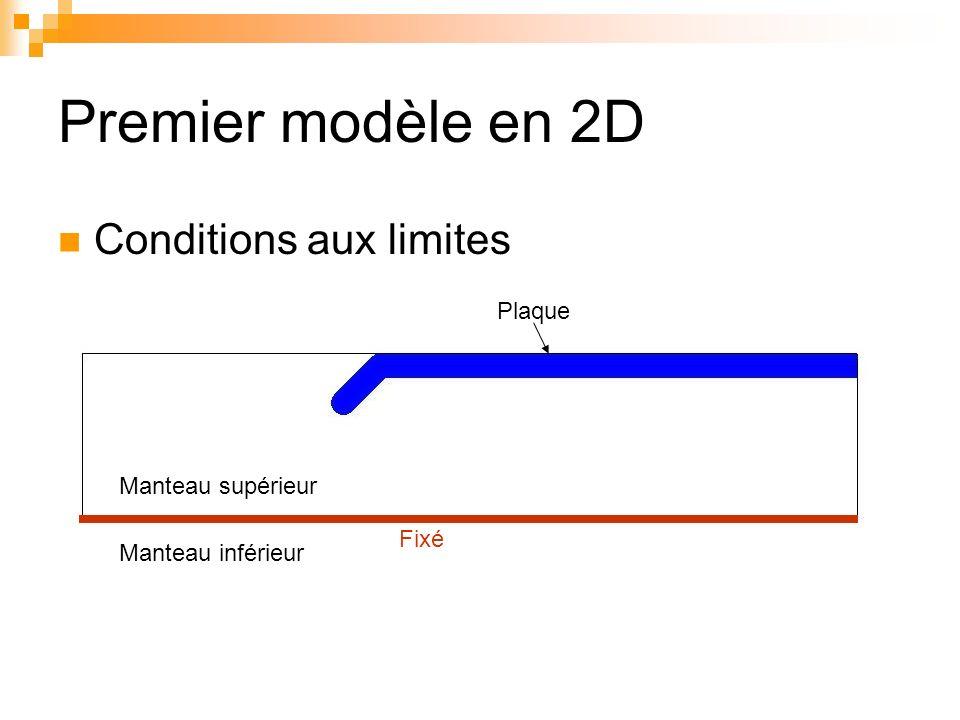 Premier modèle en 2D Conditions aux limites Plaque Manteau supérieur