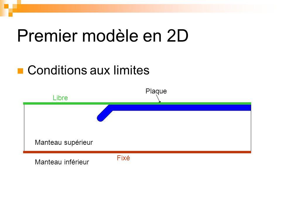 Premier modèle en 2D Conditions aux limites Plaque Libre
