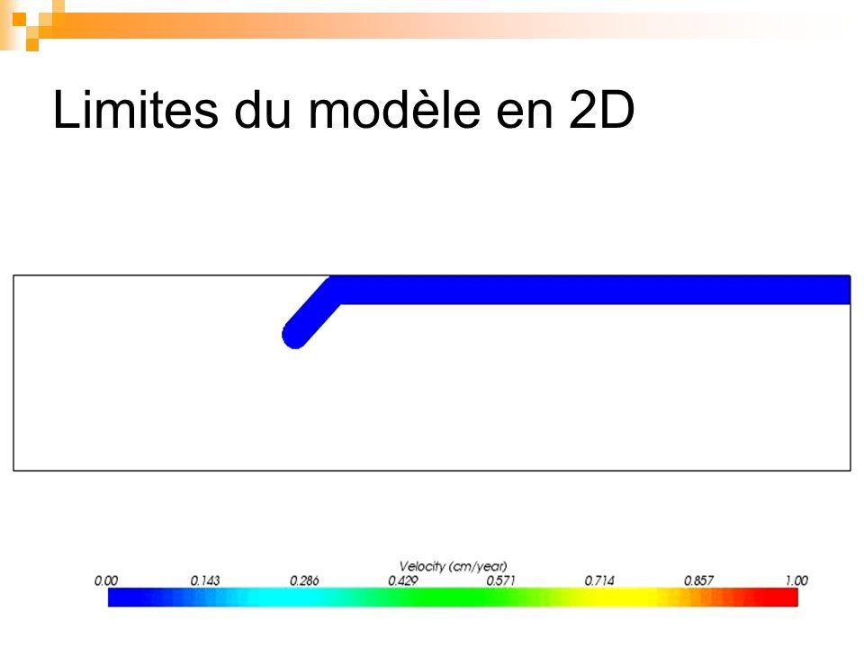 Limites du modèle en 2D