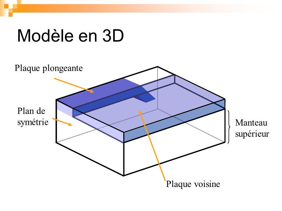 Modèle en 3D Plaque plongeante Plan de symétrie Manteau supérieur