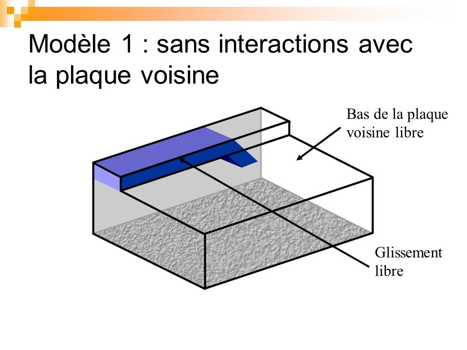 Modèle 1 : sans interactions avec la plaque voisine