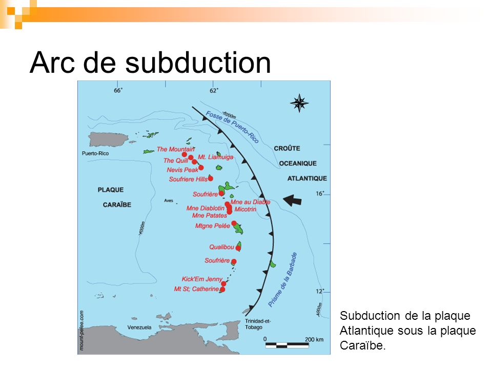 Arc de subduction Subduction de la plaque Atlantique sous la plaque Caraïbe.