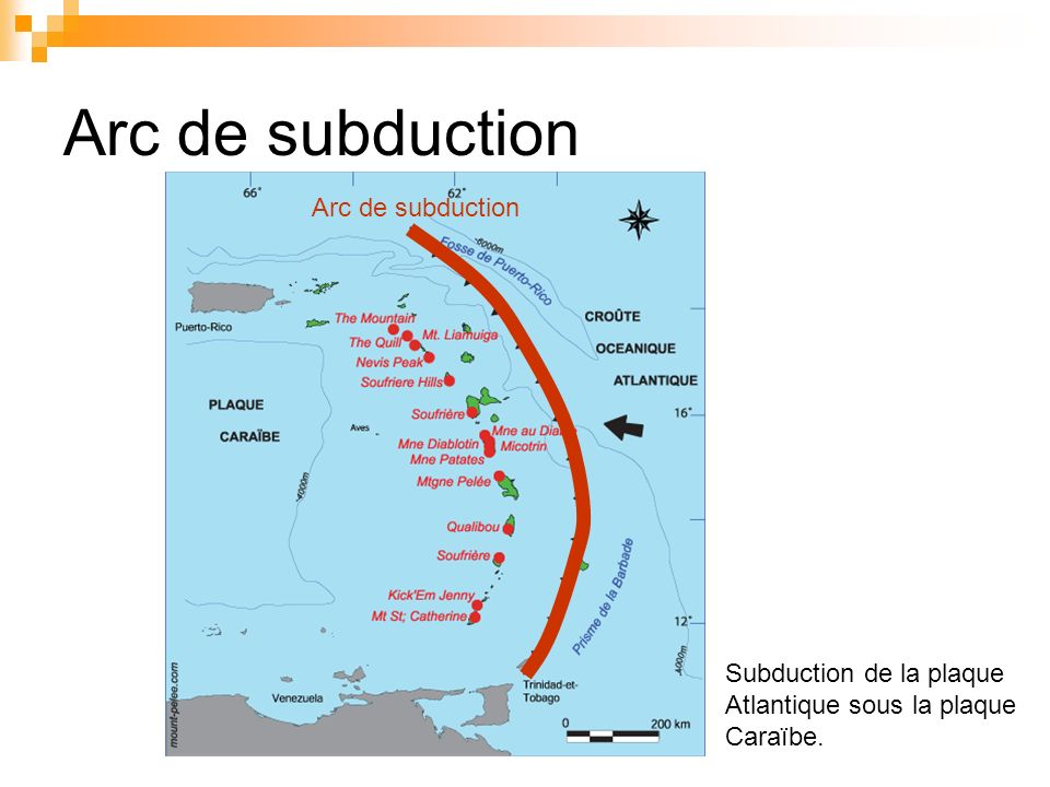 Arc de subduction Arc de subduction