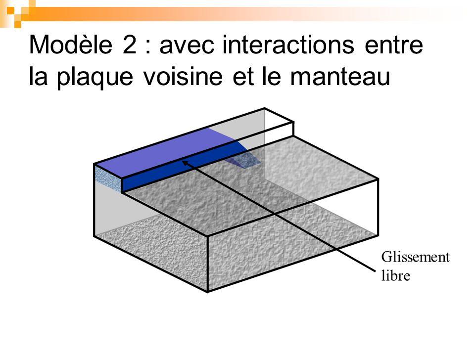 Modèle 2 : avec interactions entre la plaque voisine et le manteau