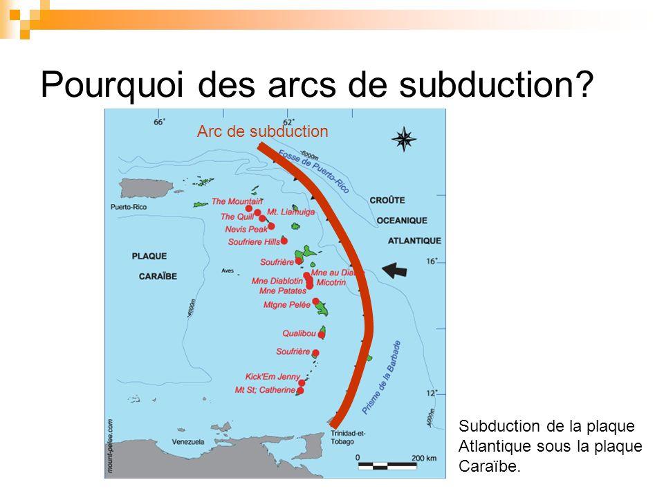 Pourquoi des arcs de subduction