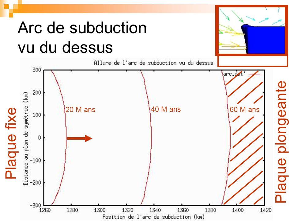 Arc de subduction vu du dessus