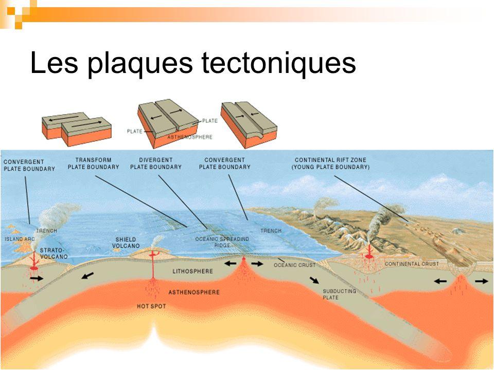 Les plaques tectoniques