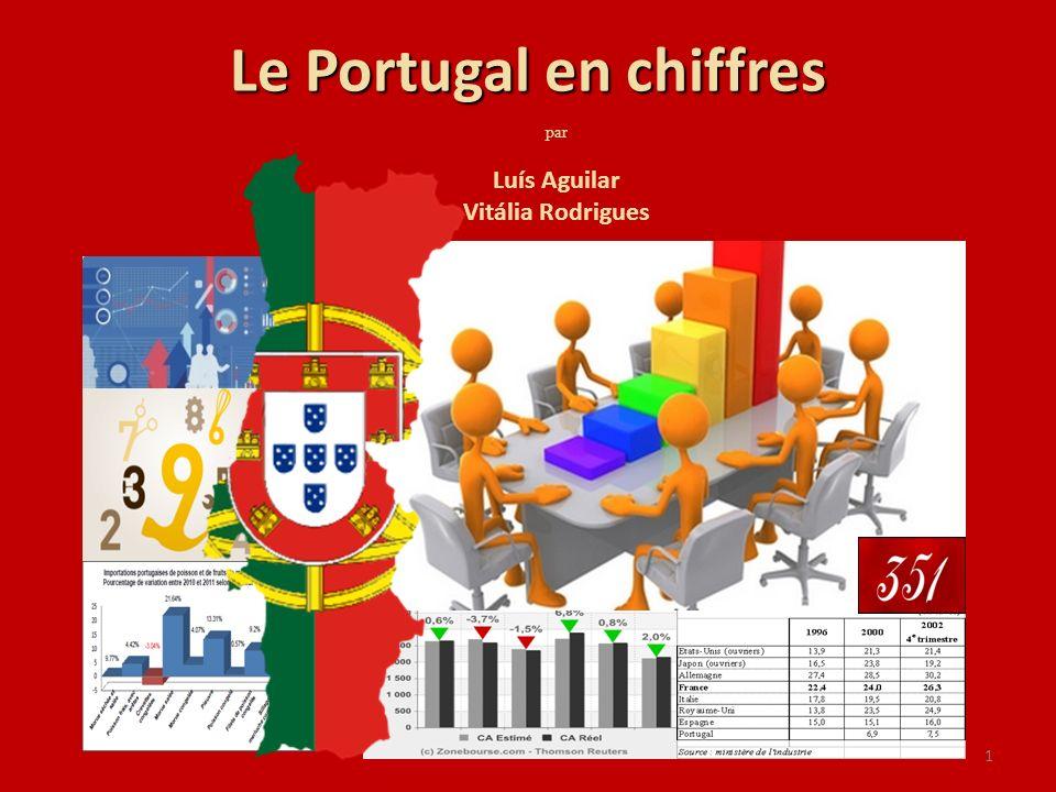 Le Portugal en chiffres