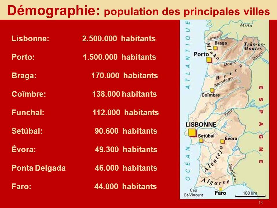 Démographie: population des principales villes