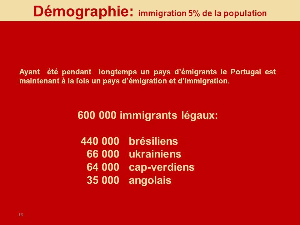 Démographie: immigration 5% de la population