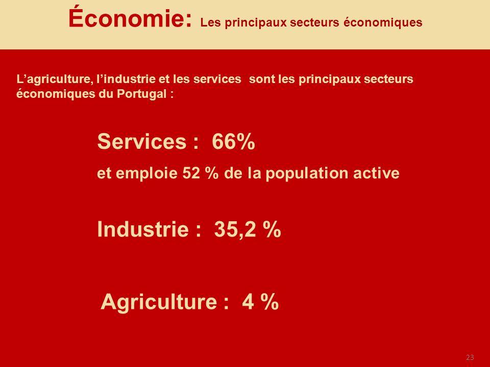Économie: Les principaux secteurs économiques