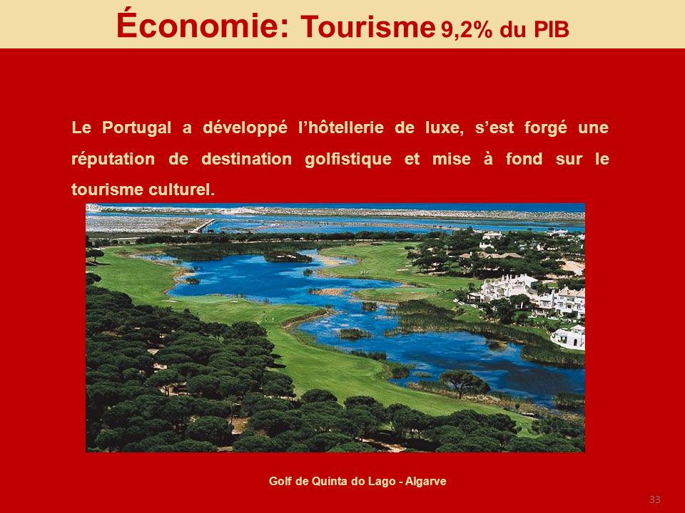 Économie: Tourisme 9,2% du PIB