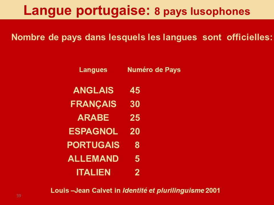 Langue portugaise: 8 pays lusophones