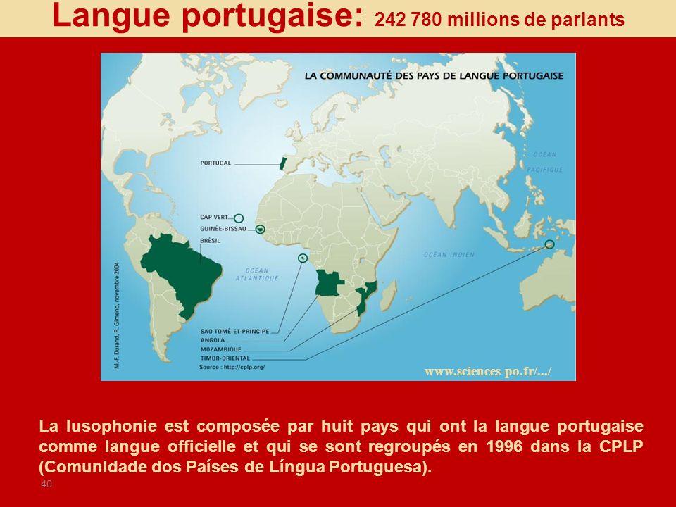 Langue portugaise: 242 780 millions de parlants
