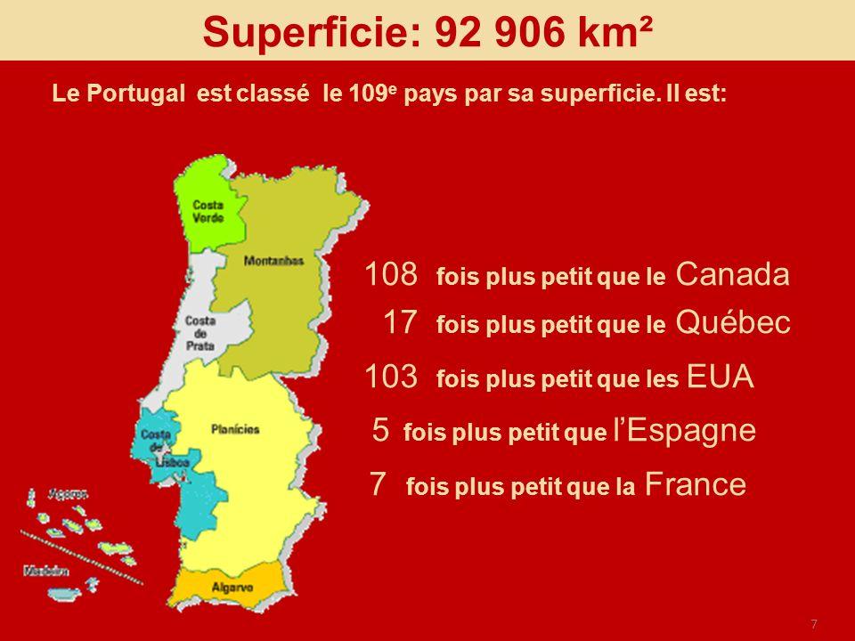 Superficie: 92 906 km² 108 fois plus petit que le Canada