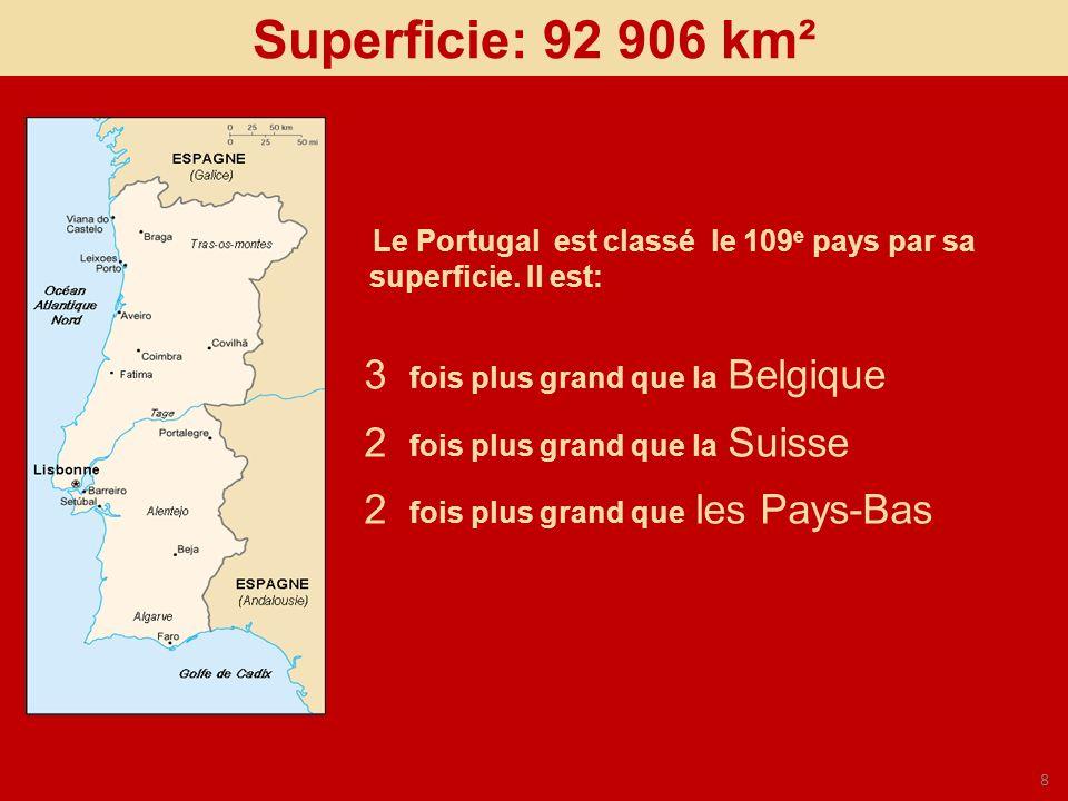 Superficie: 92 906 km² 3 fois plus grand que la Belgique