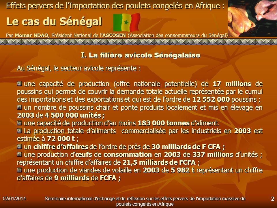 I. La filière avicole Sénégalaise