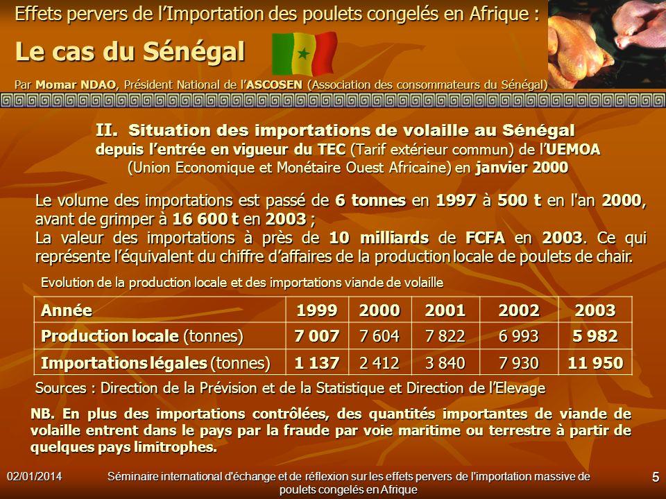 II. Situation des importations de volaille au Sénégal depuis l'entrée en vigueur du TEC (Tarif extérieur commun) de l'UEMOA (Union Economique et Monétaire Ouest Africaine) en janvier 2000