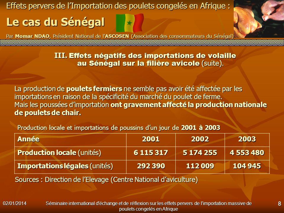 III. Effets négatifs des importations de volaille au Sénégal sur la filière avicole (suite).