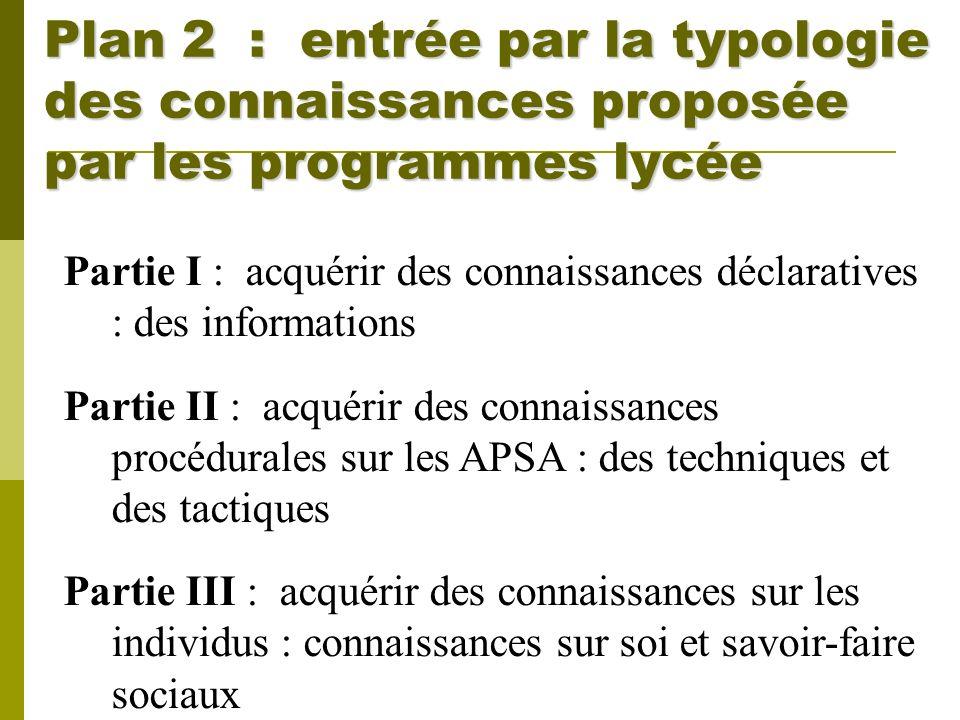 Plan 2 : entrée par la typologie des connaissances proposée par les programmes lycée