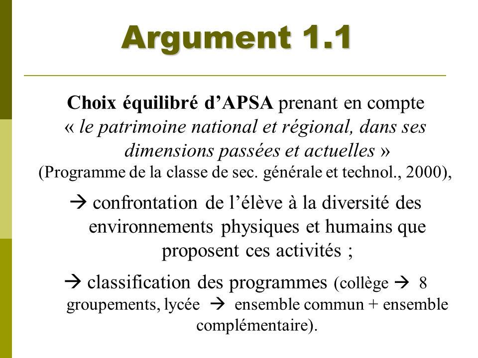 Argument 1.1 Choix équilibré d'APSA prenant en compte