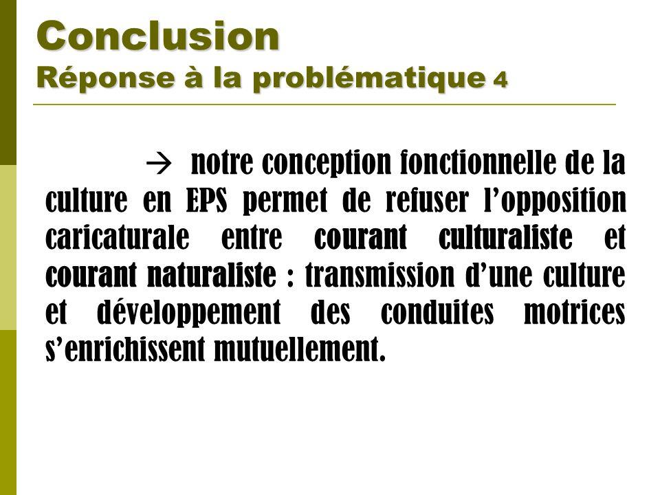 Conclusion Réponse à la problématique 4